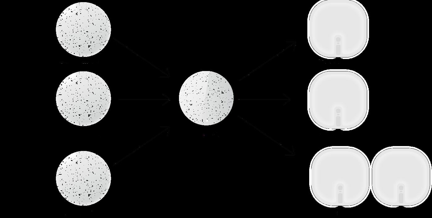 Flipp-饼干型枢纽便携式wifi遥控器---酷图编号1180021