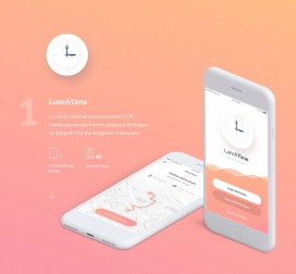 LunchTime-午餐时间移动应用程序设计