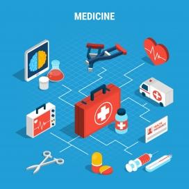 医学仪器设备矢量图
