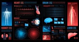 时尚医疗体检信息图表素材